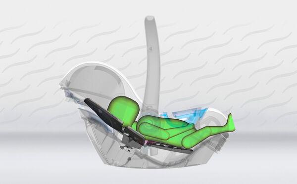 Patenterad lutningsteknologi gör resan säkrare och skönare